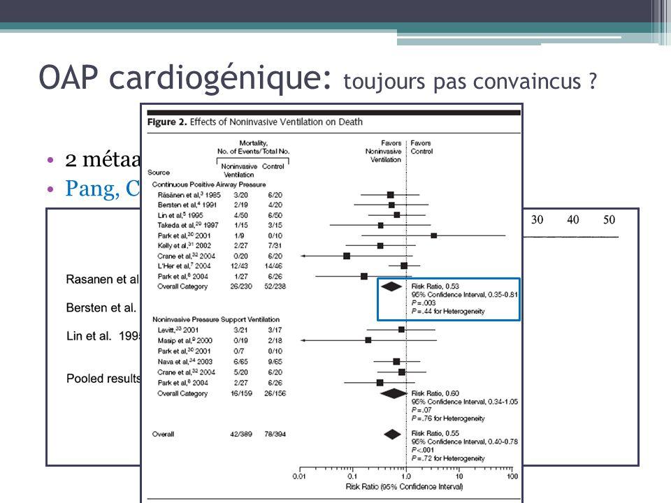 OAP cardiogénique: toujours pas convaincus .