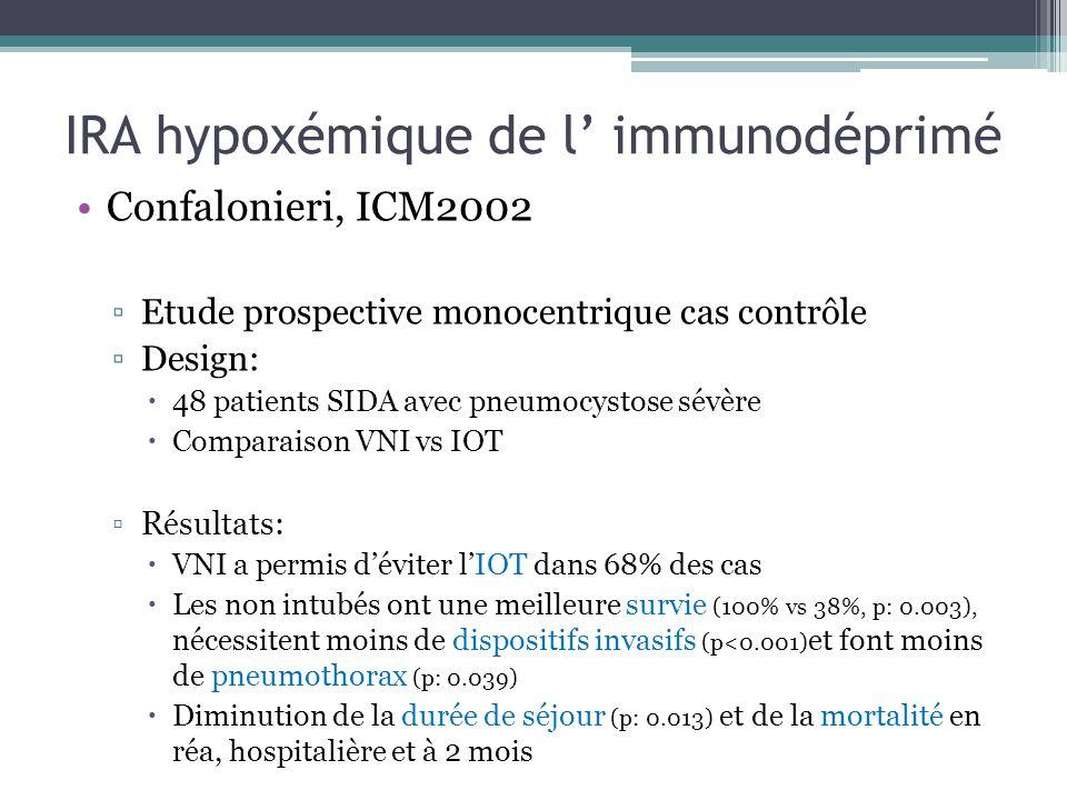 IRA hypoxémique de l immunodéprimé Confalonieri, ICM2002 Etude prospective monocentrique cas contrôle Design: 48 patients SIDA avec pneumocystose sévère Comparaison VNI vs IOT Résultats: VNI a permis déviter lIOT dans 68% des cas Les non intubés ont une meilleure survie (100% vs 38%, p: 0.003), nécessitent moins de dispositifs invasifs (p<0.001) et font moins de pneumothorax (p: 0.039) Diminution de la durée de séjour (p: 0.013) et de la mortalité en réa, hospitalière et à 2 mois