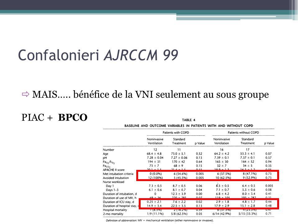 Confalonieri AJRCCM 99 MAIS….. bénéfice de la VNI seulement au sous groupe PIAC + BPCO