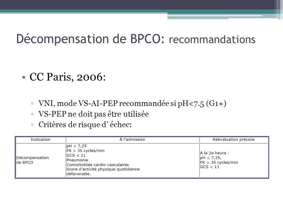 Causes darrêt de la VNI Causes darrêts prématurés de la VNI en 1998 et 2004 dans les enquêtes multicentriques françaises ( Brochard L.