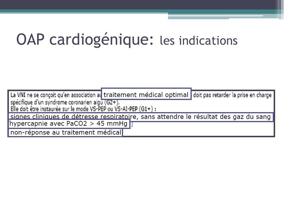 OAP cardiogénique: les indications