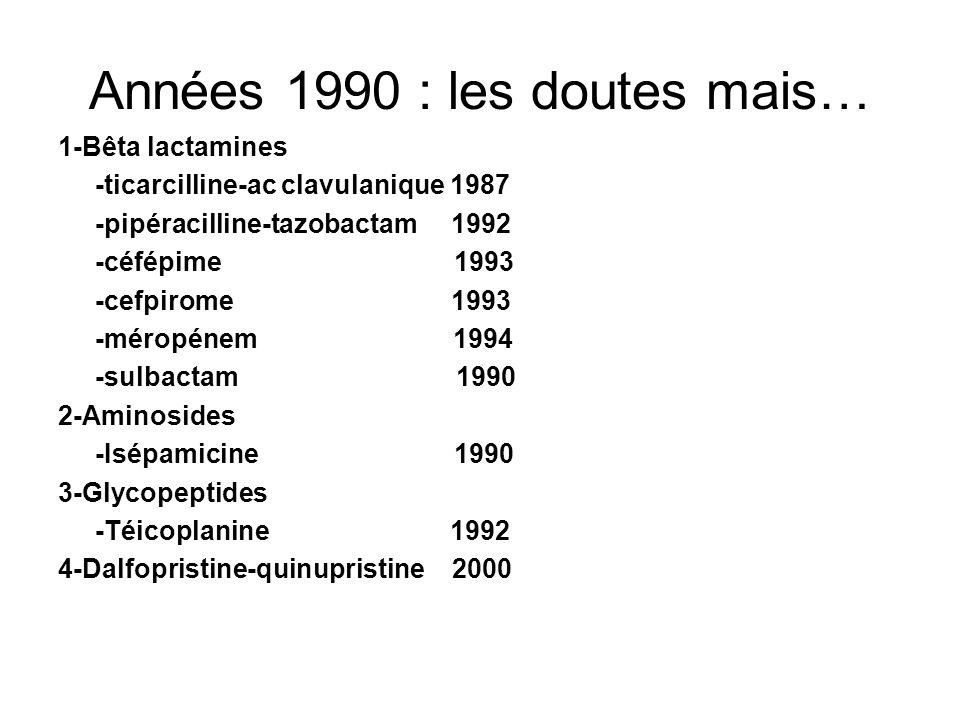 Années 1990 : les doutes mais… 1-Bêta lactamines -ticarcilline-ac clavulanique 1987 -pipéracilline-tazobactam 1992 -céfépime 1993 -cefpirome 1993 -méropénem 1994 -sulbactam 1990 2-Aminosides -Isépamicine 1990 3-Glycopeptides -Téicoplanine 1992 4-Dalfopristine-quinupristine 2000