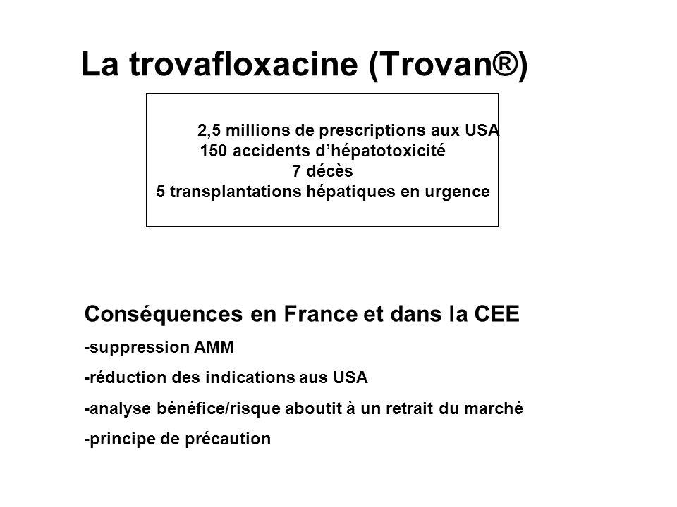 La trovafloxacine (Trovan®) 2,5 millions de prescriptions aux USA 150 accidents dhépatotoxicité 7 décès 5 transplantations hépatiques en urgence Consé