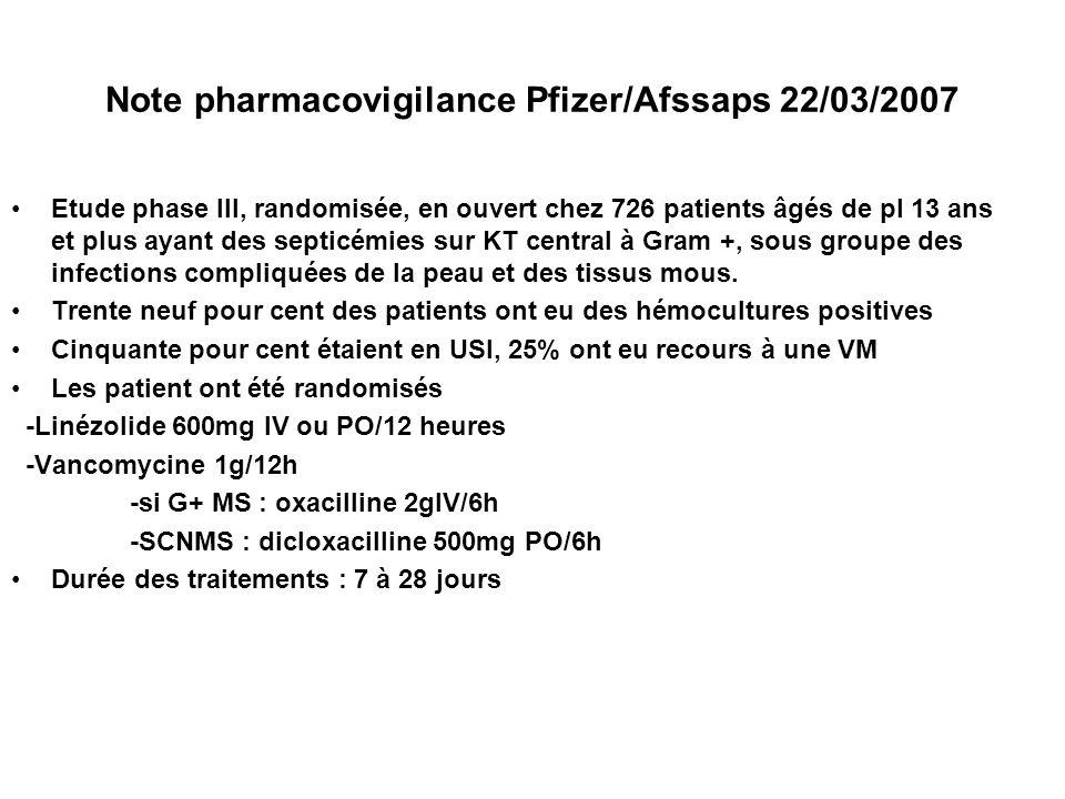 Note pharmacovigilance Pfizer/Afssaps 22/03/2007 Etude phase III, randomisée, en ouvert chez 726 patients âgés de pl 13 ans et plus ayant des septicémies sur KT central à Gram +, sous groupe des infections compliquées de la peau et des tissus mous.