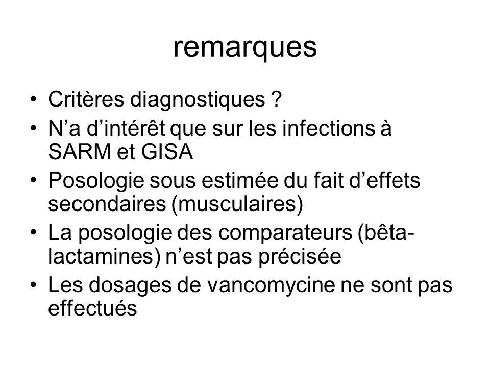 remarques Critères diagnostiques .