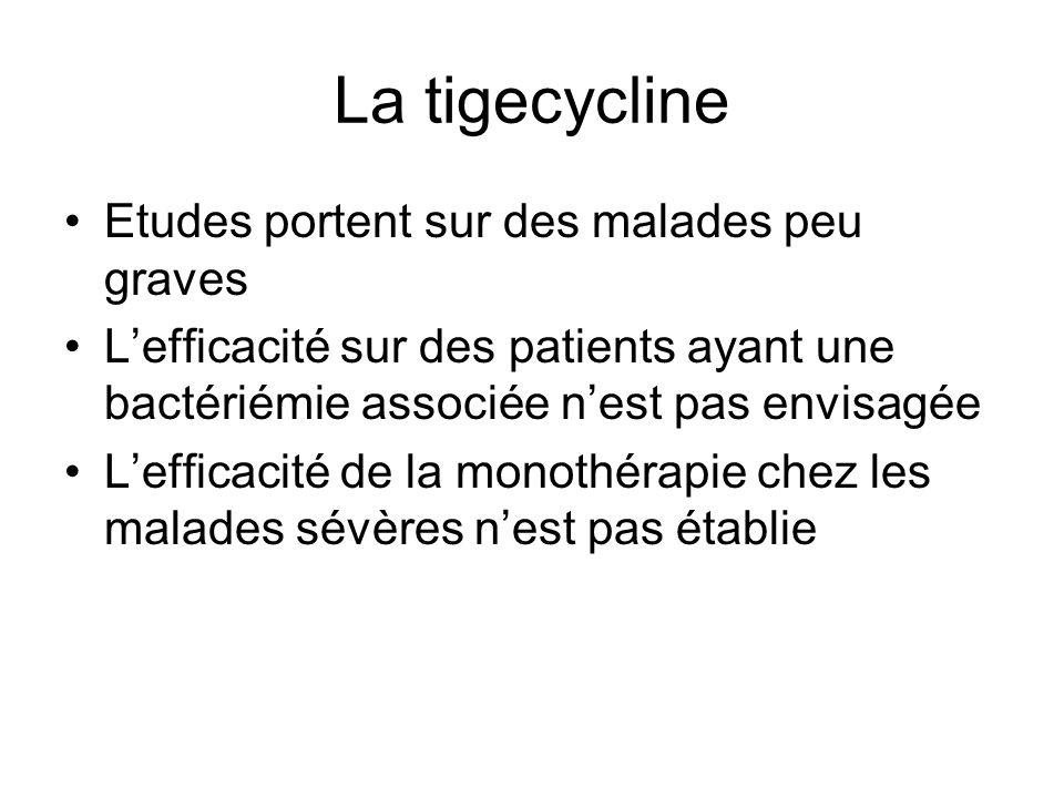 La tigecycline Etudes portent sur des malades peu graves Lefficacité sur des patients ayant une bactériémie associée nest pas envisagée Lefficacité de la monothérapie chez les malades sévères nest pas établie