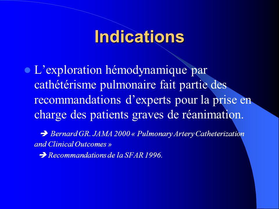 Indications Lexploration hémodynamique par cathétérisme pulmonaire fait partie des recommandations dexperts pour la prise en charge des patients grave
