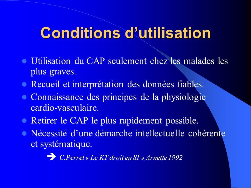 Conditions dutilisation Utilisation du CAP seulement chez les malades les plus graves. Recueil et interprétation des données fiables. Connaissance des