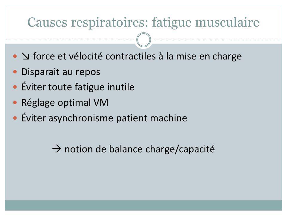 Causes respiratoires: fatigue musculaire force et vélocité contractiles à la mise en charge Disparait au repos Éviter toute fatigue inutile Réglage op