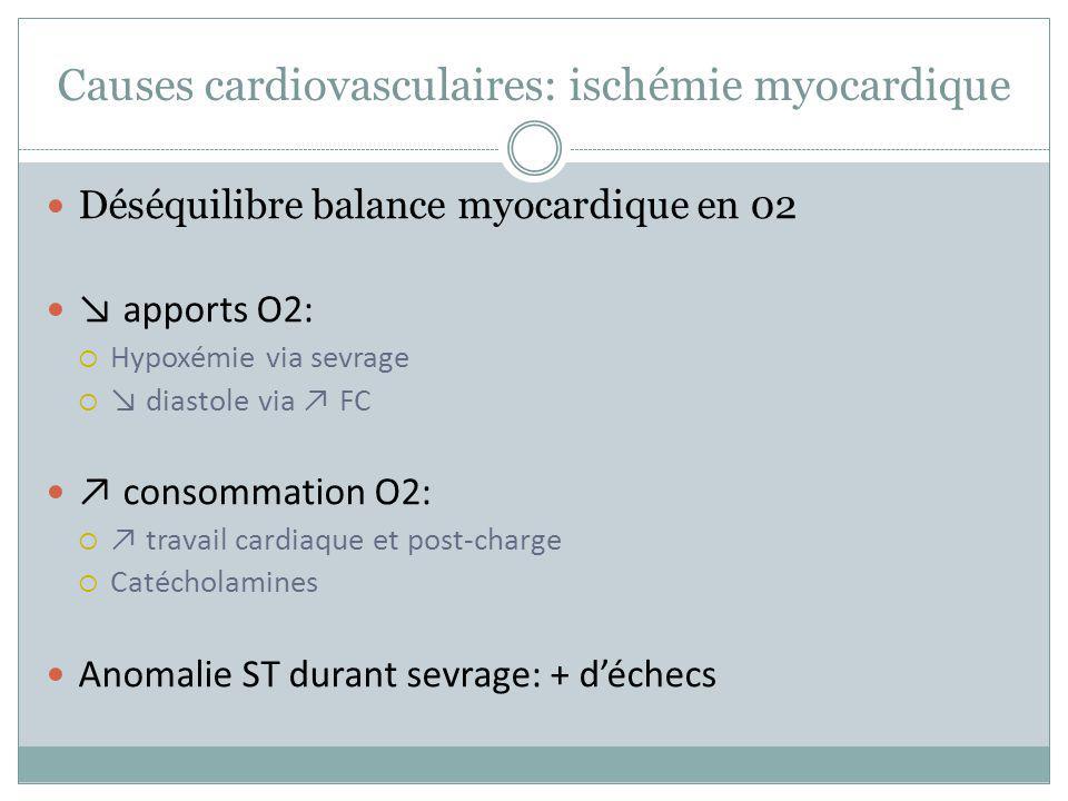 Causes cardiovasculaires: ischémie myocardique Déséquilibre balance myocardique en 02 apports O2: Hypoxémie via sevrage diastole via FC consommation O