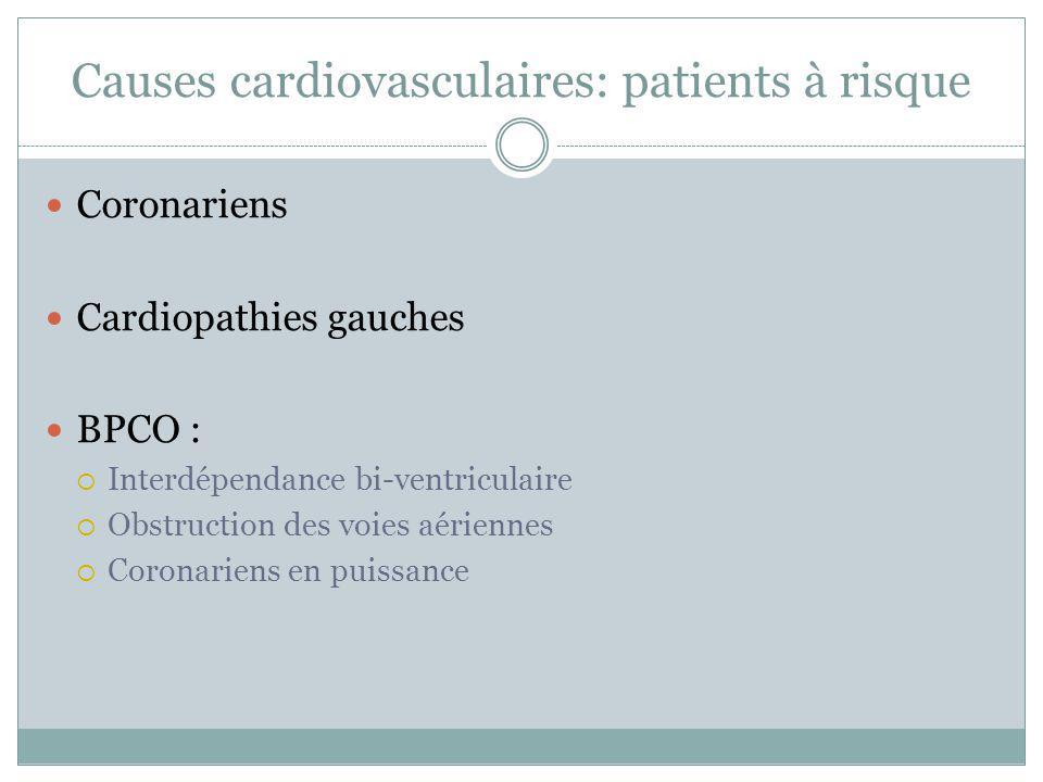 Causes cardiovasculaires: patients à risque Coronariens Cardiopathies gauches BPCO : Interdépendance bi-ventriculaire Obstruction des voies aériennes