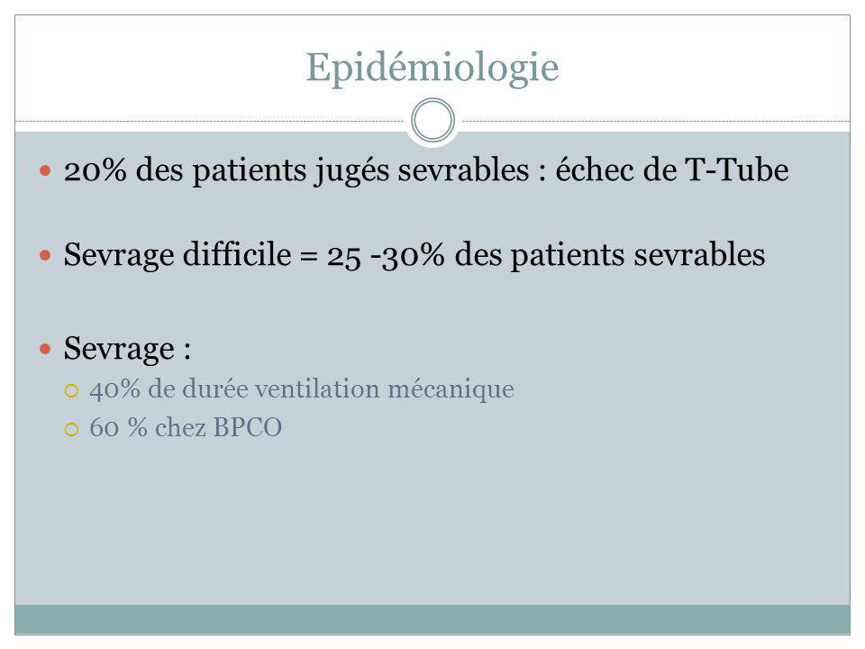 Epidémiologie 20% des patients jugés sevrables : échec de T-Tube Sevrage difficile = 25 -30% des patients sevrables Sevrage : 40% de durée ventilation