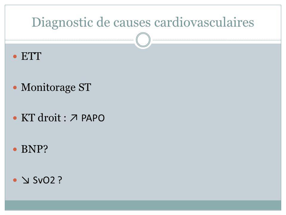 Diagnostic de causes cardiovasculaires ETT Monitorage ST KT droit : PAPO BNP? SvO2 ?