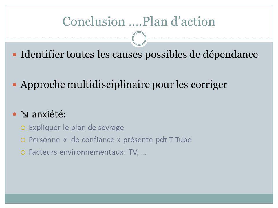 Conclusion ….Plan daction Identifier toutes les causes possibles de dépendance Approche multidisciplinaire pour les corriger anxiété: Expliquer le pla