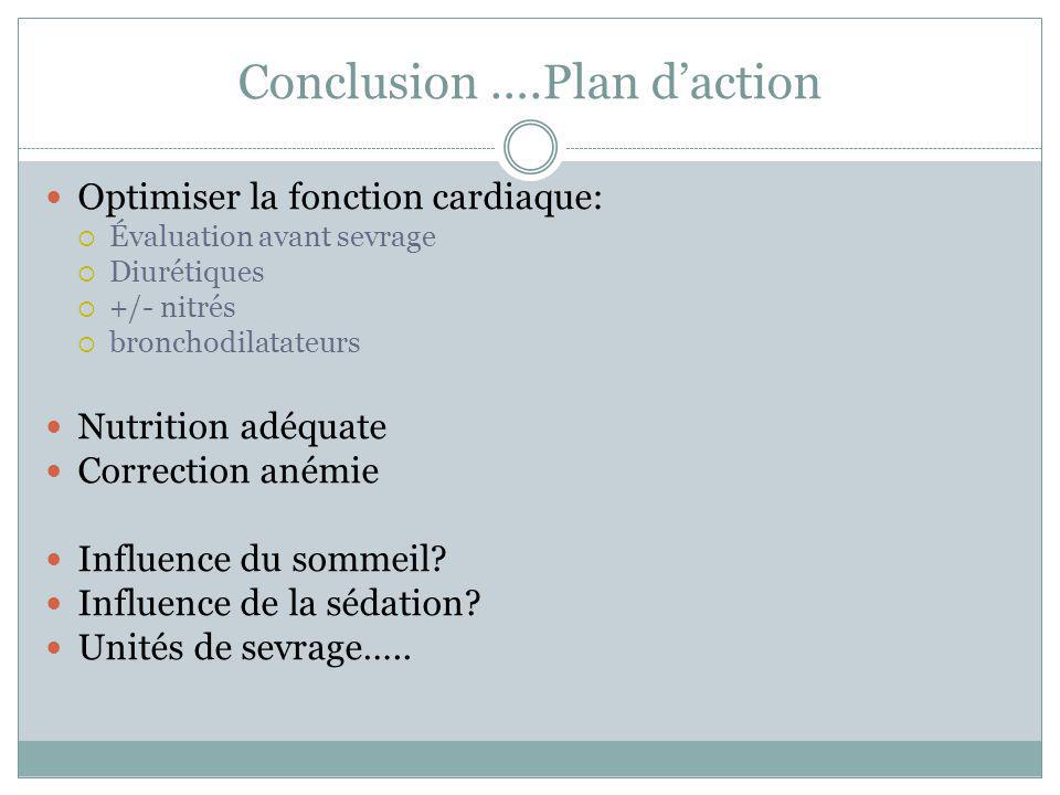 Conclusion ….Plan daction Optimiser la fonction cardiaque: Évaluation avant sevrage Diurétiques +/- nitrés bronchodilatateurs Nutrition adéquate Corre