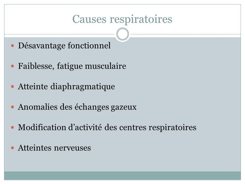 Causes respiratoires Désavantage fonctionnel Faiblesse, fatigue musculaire Atteinte diaphragmatique Anomalies des échanges gazeux Modification dactivi