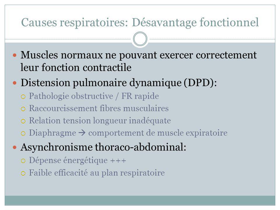 Causes respiratoires: Désavantage fonctionnel Muscles normaux ne pouvant exercer correctement leur fonction contractile Distension pulmonaire dynamiqu