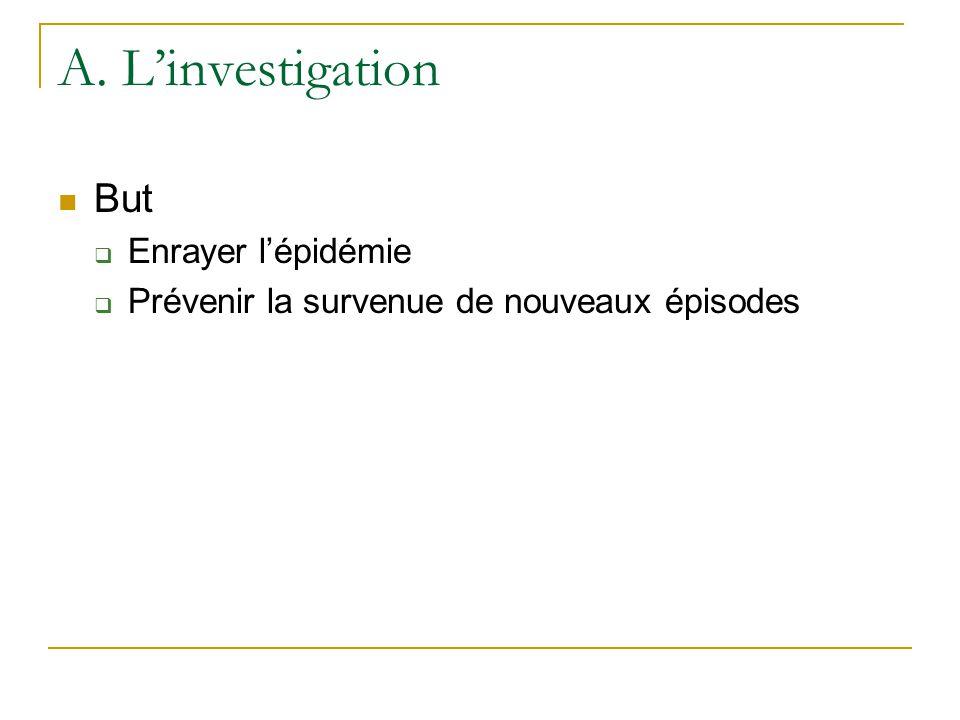 A. Linvestigation But Enrayer lépidémie Prévenir la survenue de nouveaux épisodes