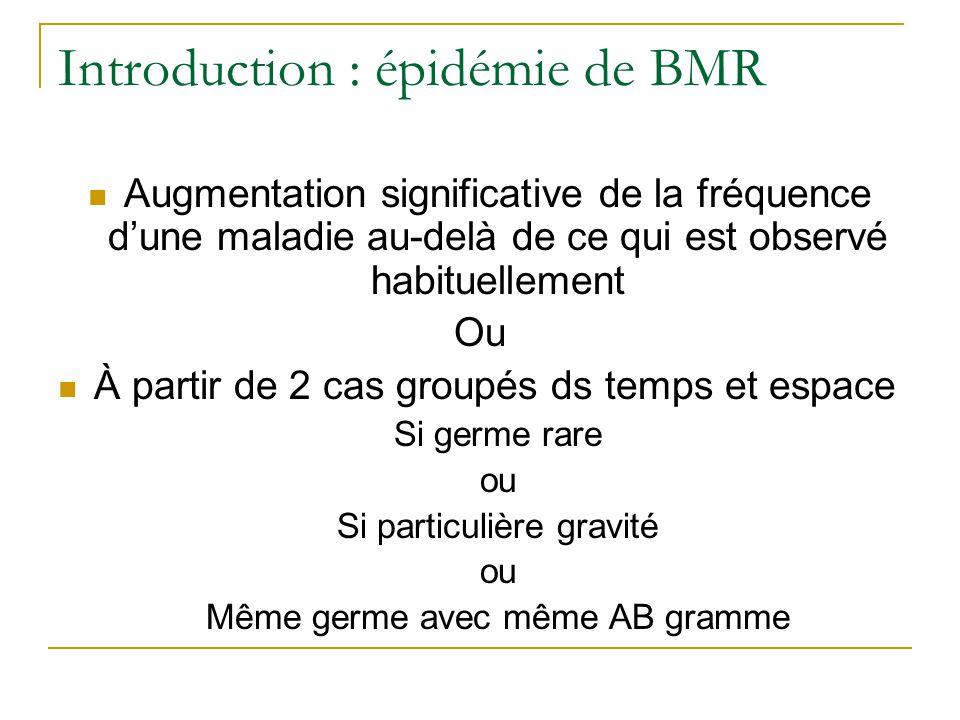 Introduction : épidémie de BMR Augmentation significative de la fréquence dune maladie au-delà de ce qui est observé habituellement Ou À partir de 2 cas groupés ds temps et espace Si germe rare ou Si particulière gravité ou Même germe avec même AB gramme