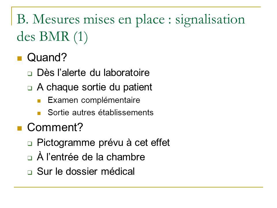 B.Mesures mises en place : signalisation des BMR (1) Quand.