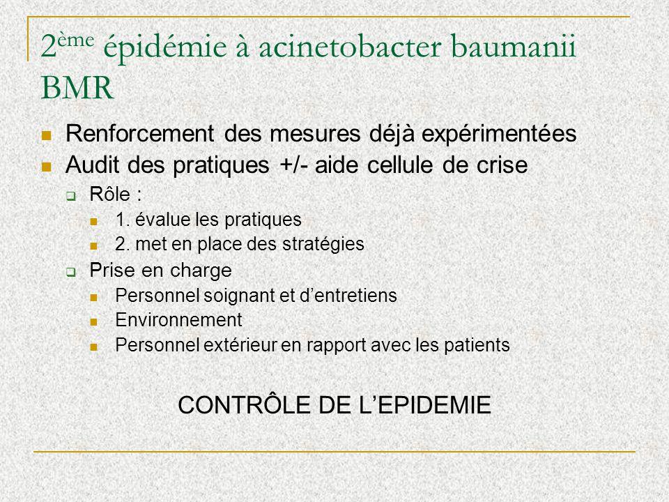 2 ème épidémie à acinetobacter baumanii BMR Renforcement des mesures déjà expérimentées Audit des pratiques +/- aide cellule de crise Rôle : 1.