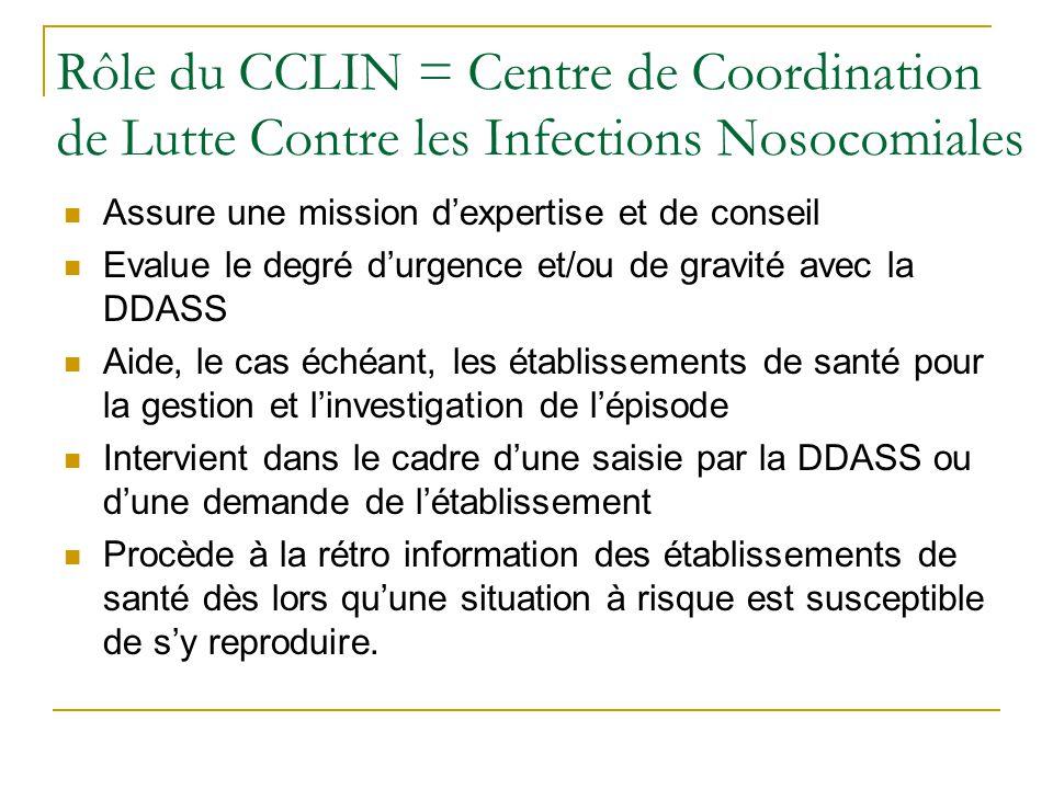 Rôle du CCLIN = Centre de Coordination de Lutte Contre les Infections Nosocomiales Assure une mission dexpertise et de conseil Evalue le degré durgence et/ou de gravité avec la DDASS Aide, le cas échéant, les établissements de santé pour la gestion et linvestigation de lépisode Intervient dans le cadre dune saisie par la DDASS ou dune demande de létablissement Procède à la rétro information des établissements de santé dès lors quune situation à risque est susceptible de sy reproduire.