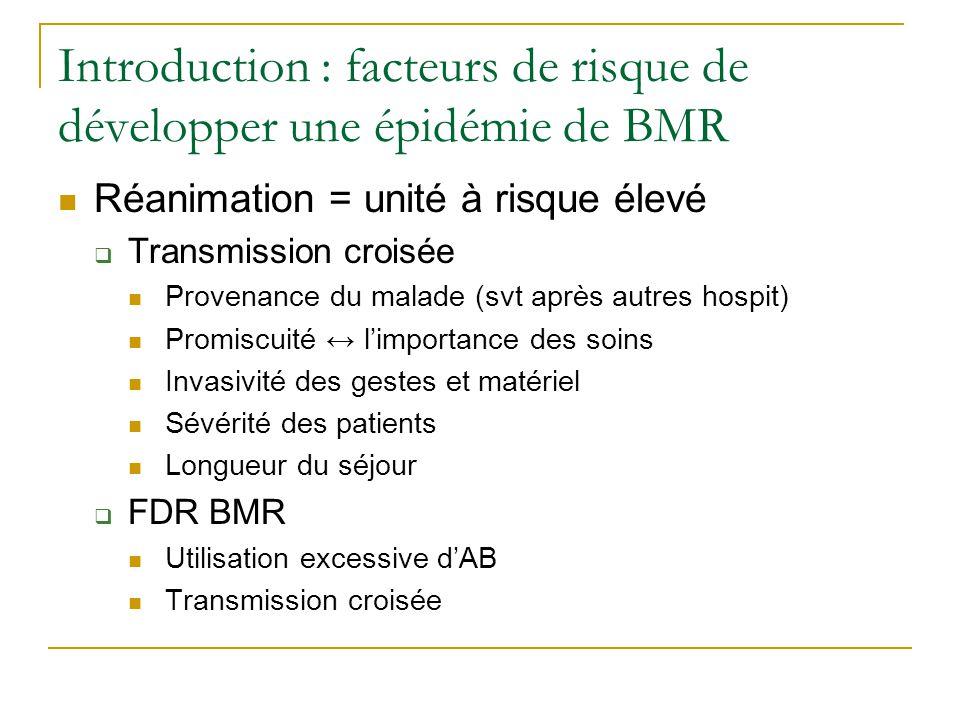 Cas clinique: épidémie à Acinetobacter baumani Réalisation dun audit des pratiques présence intensive et quotidienne dans le service de l E.O.H.H pendant 10 jours 1.