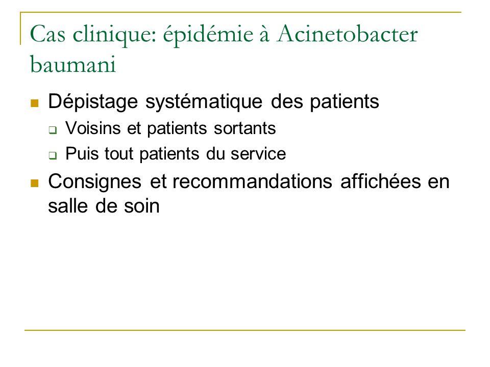 Cas clinique: épidémie à Acinetobacter baumani Dépistage systématique des patients Voisins et patients sortants Puis tout patients du service Consignes et recommandations affichées en salle de soin