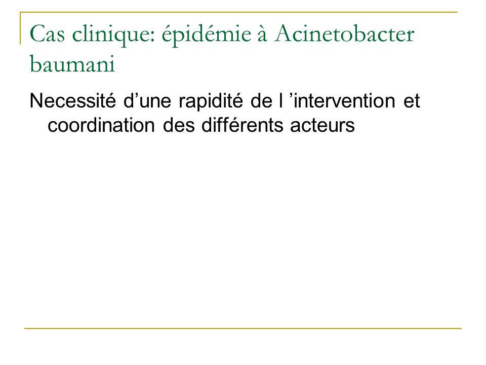 Cas clinique: épidémie à Acinetobacter baumani Necessité dune rapidité de l intervention et coordination des différents acteurs