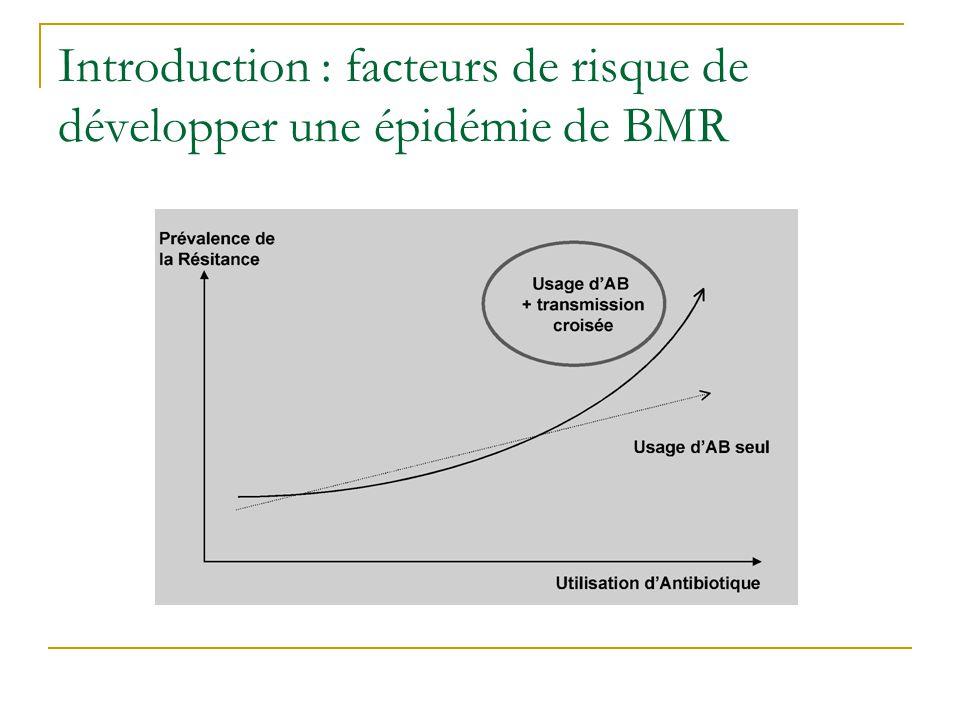 Cas clinique: épidémie à Acinetobacter baumani 1.évalue pratiques2.