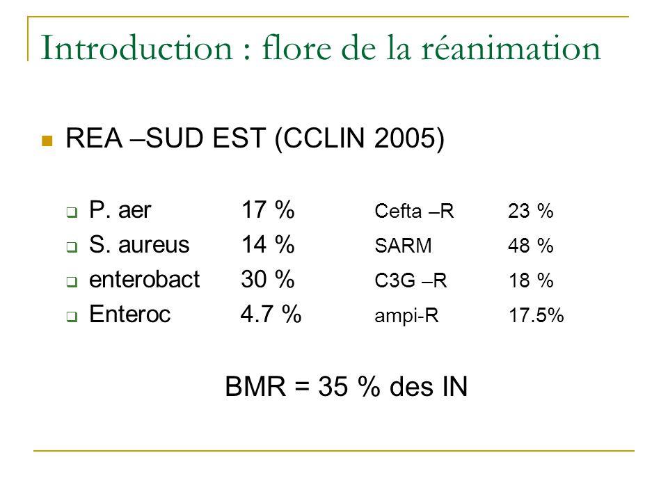 Introduction : flore de la réanimation REA –SUD EST (CCLIN 2005) P.