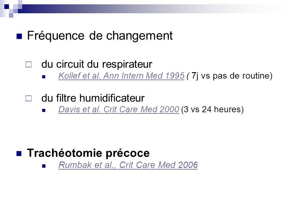 Fréquence de changement du circuit du respirateur Kollef et al. Ann Intern Med 1995 ( 7j vs pas de routine) Kollef et al. Ann Intern Med 1995 du filtr
