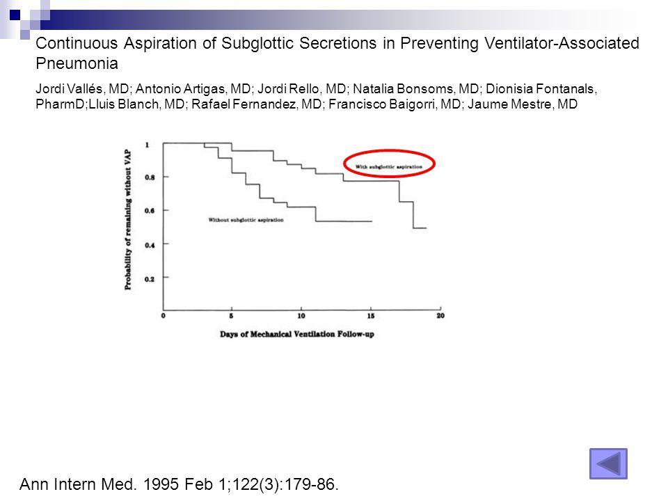 Continuous Aspiration of Subglottic Secretions in Preventing Ventilator-Associated Pneumonia Jordi Vallés, MD; Antonio Artigas, MD; Jordi Rello, MD; N