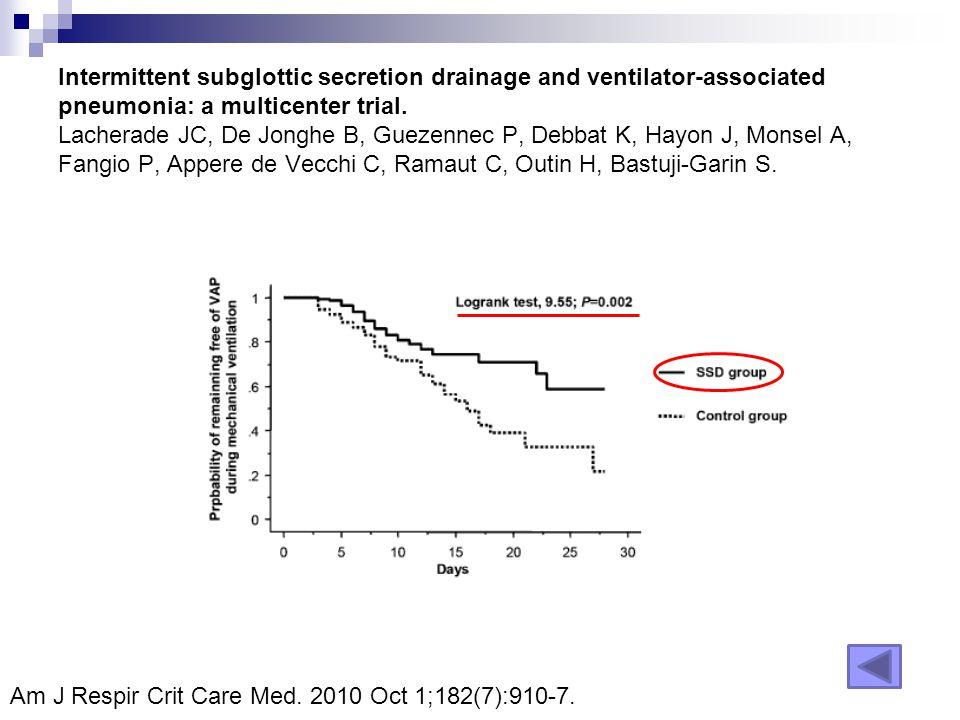 Intermittent subglottic secretion drainage and ventilator-associated pneumonia: a multicenter trial. Lacherade JC, De Jonghe B, Guezennec P, Debbat K,
