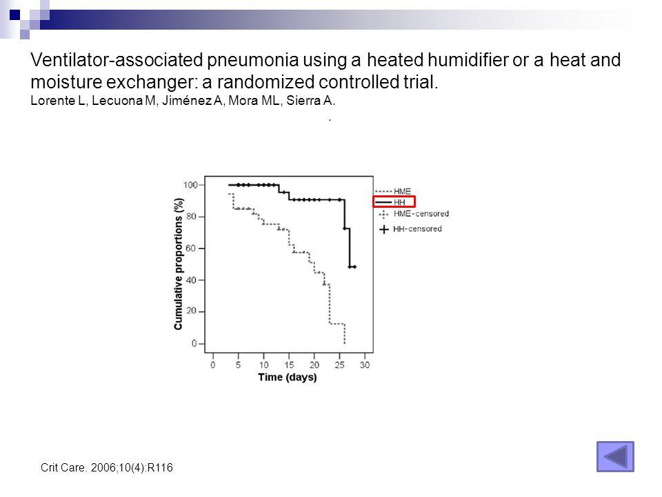 Ventilator-associated pneumonia using a heated humidifier or a heat and moisture exchanger: a randomized controlled trial. Lorente L, Lecuona M, Jimén