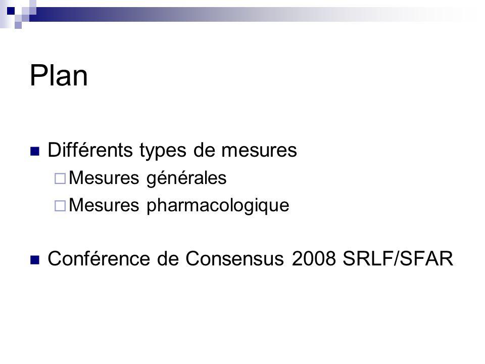 Plan Différents types de mesures Mesures générales Mesures pharmacologique Conférence de Consensus 2008 SRLF/SFAR