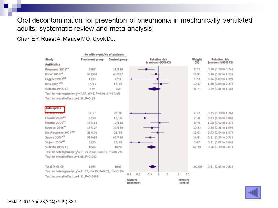 Oral decontamination for prevention of pneumonia in mechanically ventilated adults: systematic review and meta-analysis. Chan EY, Ruest A, Meade MO, C