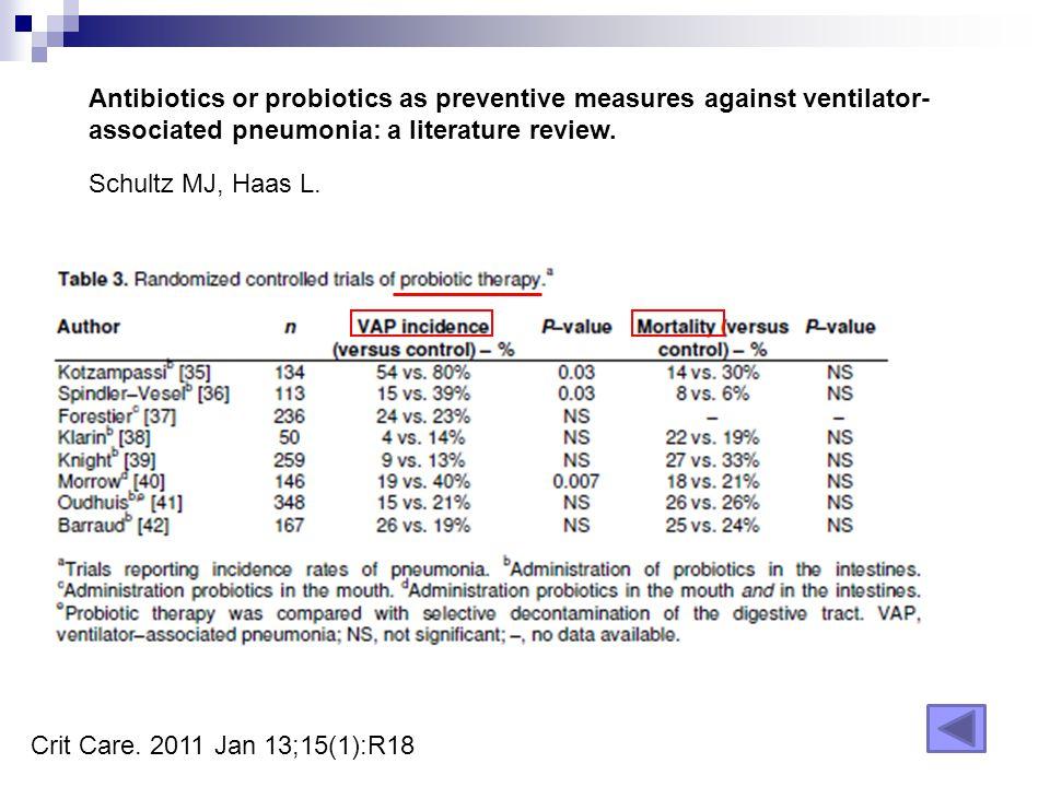 Schultz MJ, Haas L. Antibiotics or probiotics as preventive measures against ventilator- associated pneumonia: a literature review. Crit Care. 2011 Ja