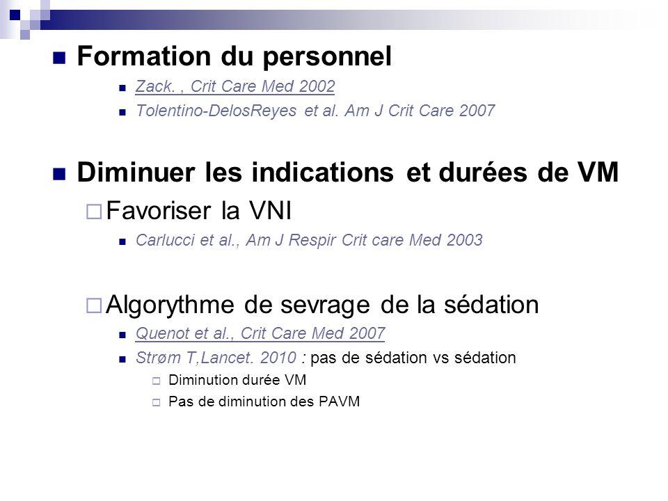 Formation du personnel Zack., Crit Care Med 2002 Tolentino-DelosReyes et al. Am J Crit Care 2007 Diminuer les indications et durées de VM Favoriser la
