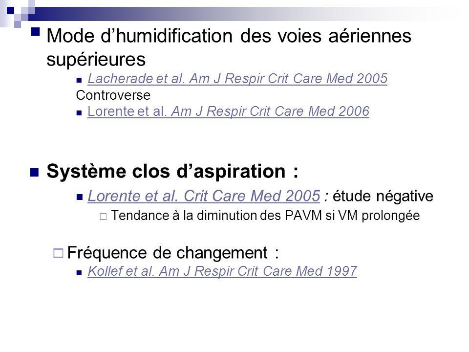 Mode dhumidification des voies aériennes supérieures Lacherade et al. Am J Respir Crit Care Med 2005 Controverse Lorente et al. Am J Respir Crit Care