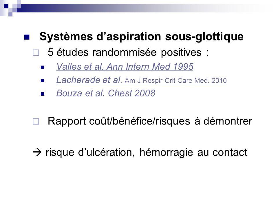 Systèmes daspiration sous-glottique 5 études randommisée positives : Valles et al. Ann Intern Med 1995 Lacherade et al. Am J Respir Crit Care Med. 201