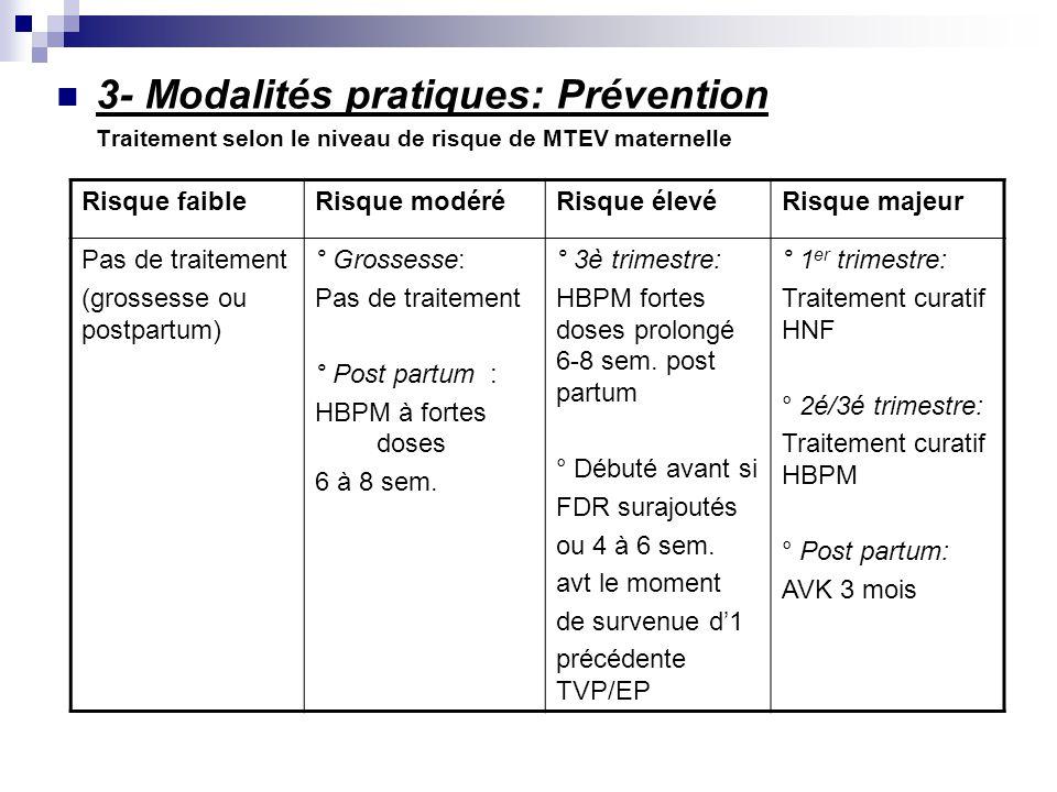 3- Modalités pratiques: Prévention Traitement selon le niveau de risque de MTEV maternelle Risque faibleRisque modéréRisque élevéRisque majeur Pas de traitement (grossesse ou postpartum) ° Grossesse: Pas de traitement ° Post partum : HBPM à fortes doses 6 à 8 sem.