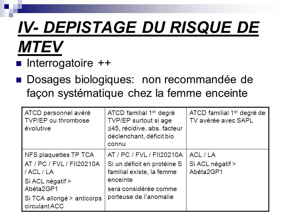 IV- DEPISTAGE DU RISQUE DE MTEV Interrogatoire ++ Dosages biologiques: non recommandée de façon systématique chez la femme enceinte ATCD personnel avéré TVP/EP ou thrombose évolutive ATCD familial 1 er degré TVP/EP surtout si age 45, récidive, abs.