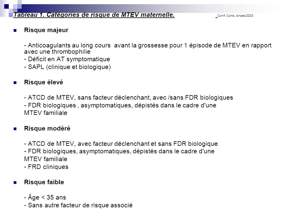 Tableau 1.Catégories de risque de MTEV maternelle.