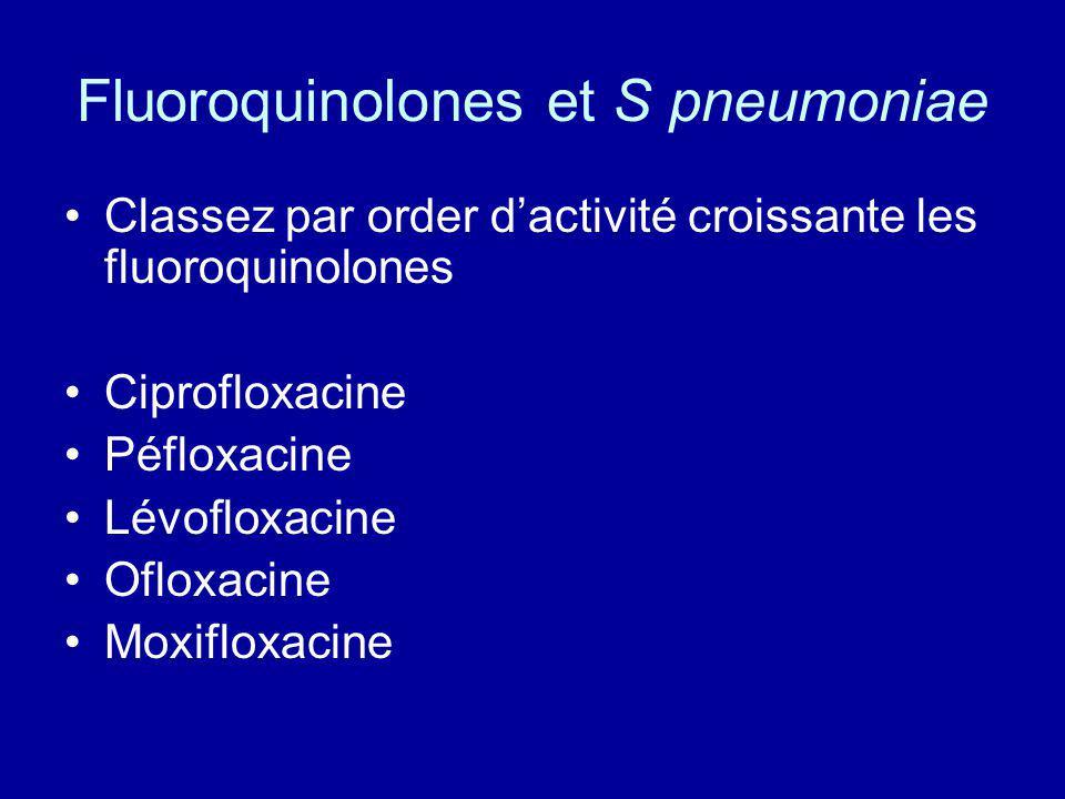 Fluoroquinolones et S pneumoniae Classez par order dactivité croissante les fluoroquinolones Ciprofloxacine Péfloxacine Lévofloxacine Ofloxacine Moxif