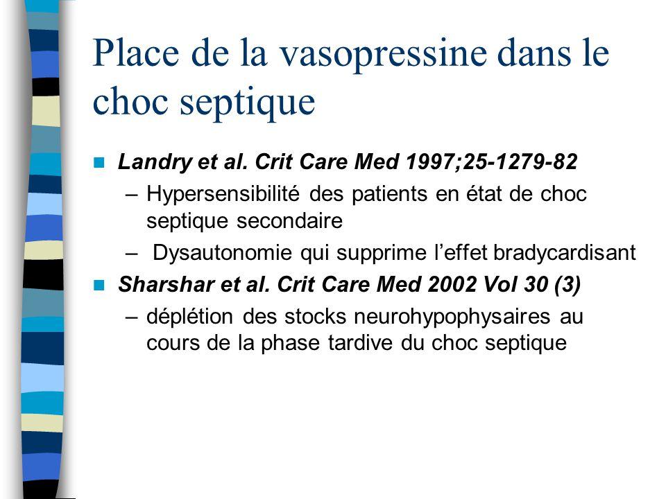 Place de la vasopressine dans le choc septique Landry et al. Crit Care Med 1997;25-1279-82 –Hypersensibilité des patients en état de choc septique sec