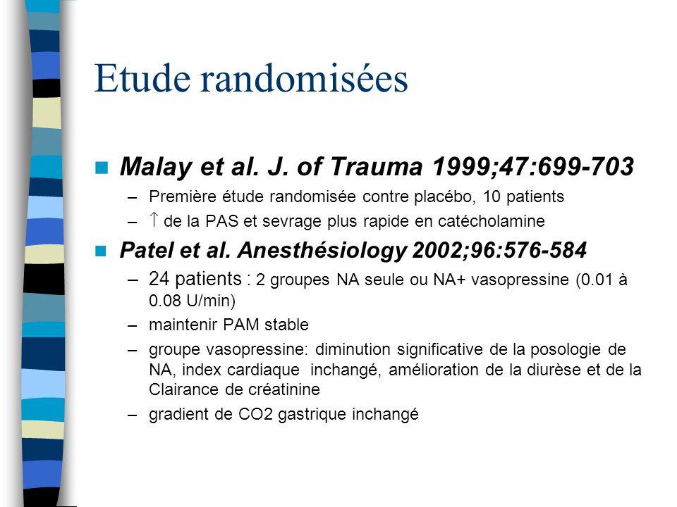 Etude randomisées Malay et al. J. of Trauma 1999;47:699-703 –Première étude randomisée contre placébo, 10 patients – de la PAS et sevrage plus rapide