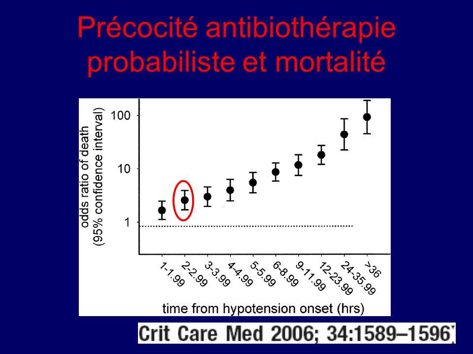 Précocité antibiothérapie probabiliste et mortalité