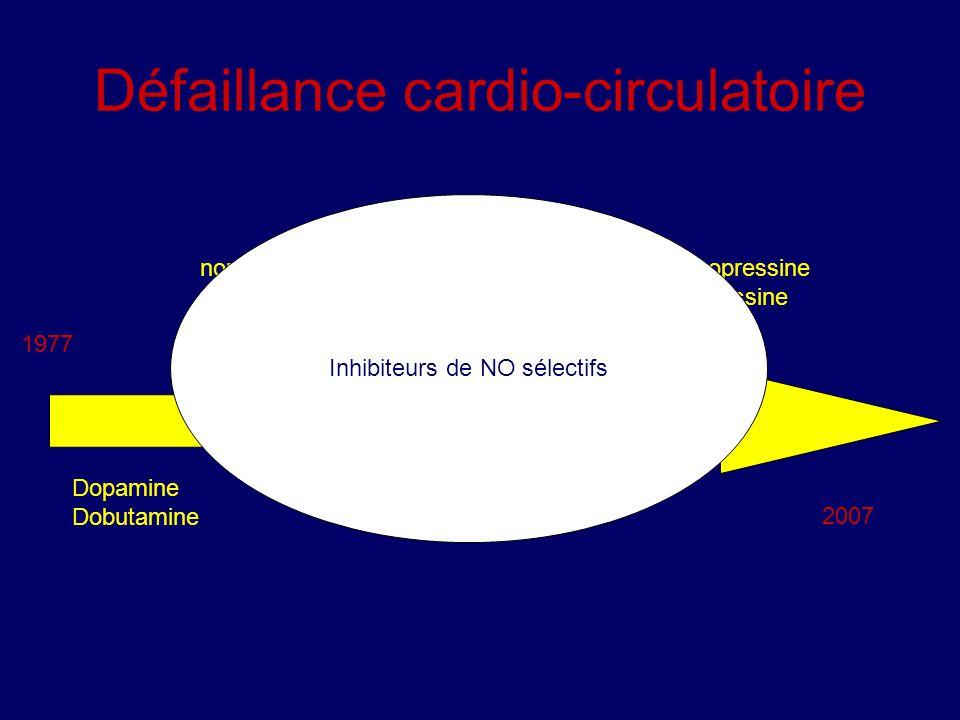 Défaillance cardio-circulatoire 1977 2007 noradrénaline Dopamine Dobutamine Inhibiteurs de NO Bleu de méthylène Vasopressine glypressine Inhibiteurs d