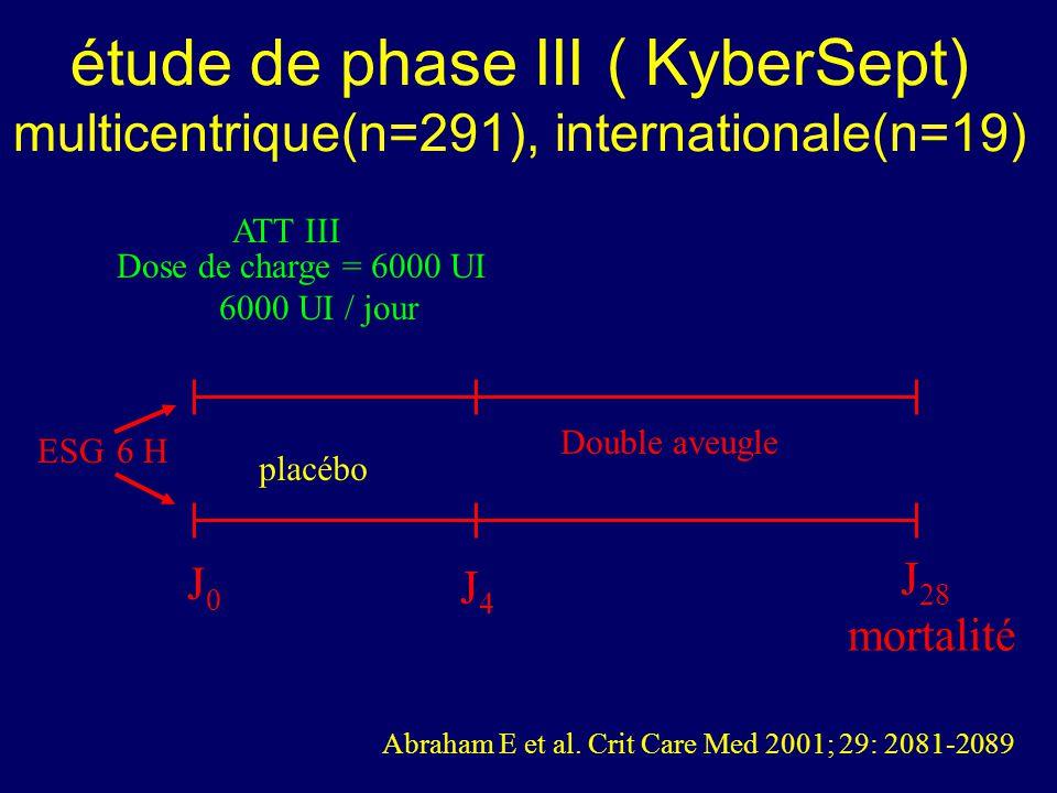 étude de phase III ( KyberSept) multicentrique(n=291), internationale(n=19) placébo Dose de charge = 6000 UI 6000 UI / jour ESG J0J0 J4J4 J 28 mortali